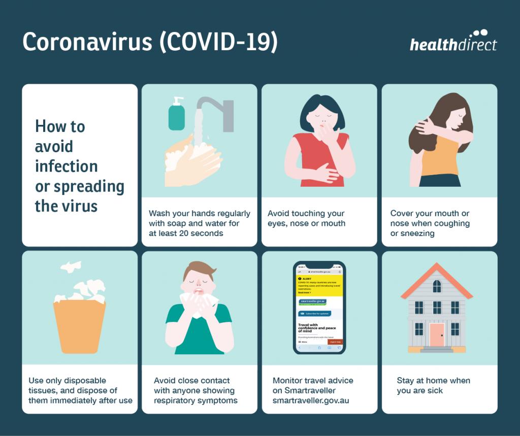 Avoiding COVID-19